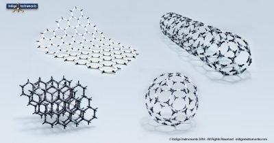 Graphene, nanotube, buckyball, graphite