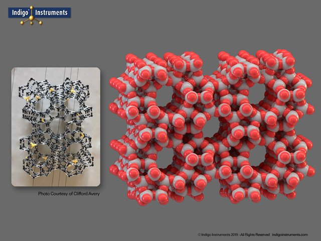 ZSM 5 zeolite catalyst.